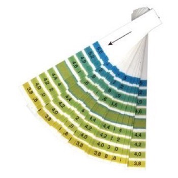 PH Strips 3,8 - 5,5 pH 20 stk.